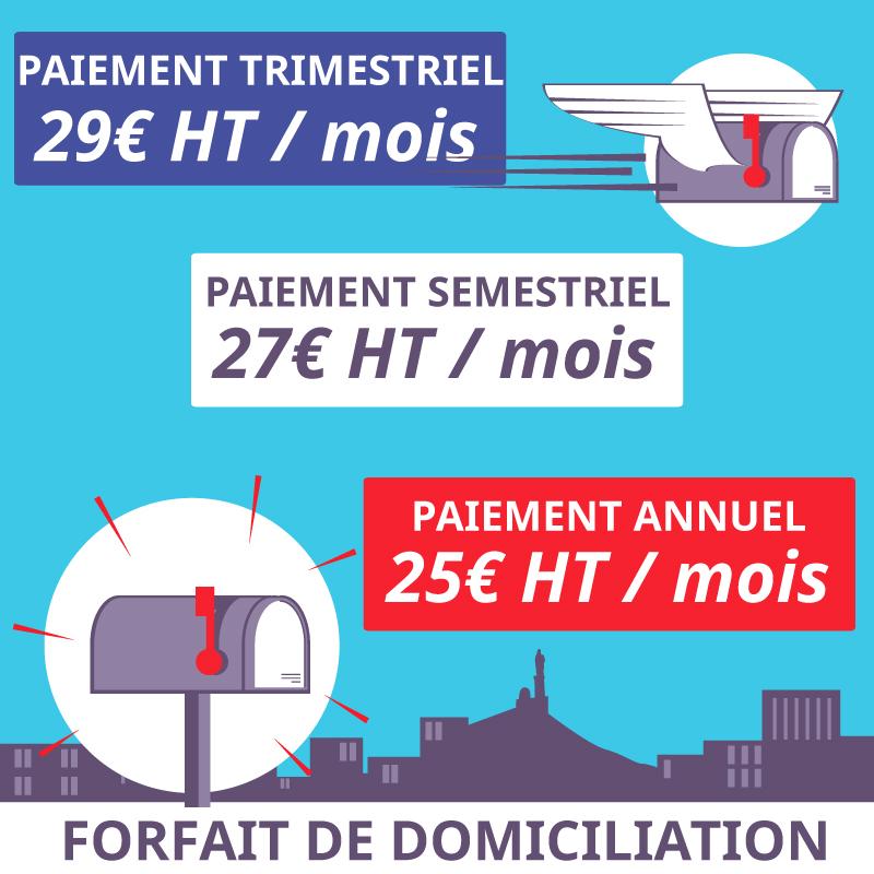 Domiciliation d'entreprise à Marseille 5ème
